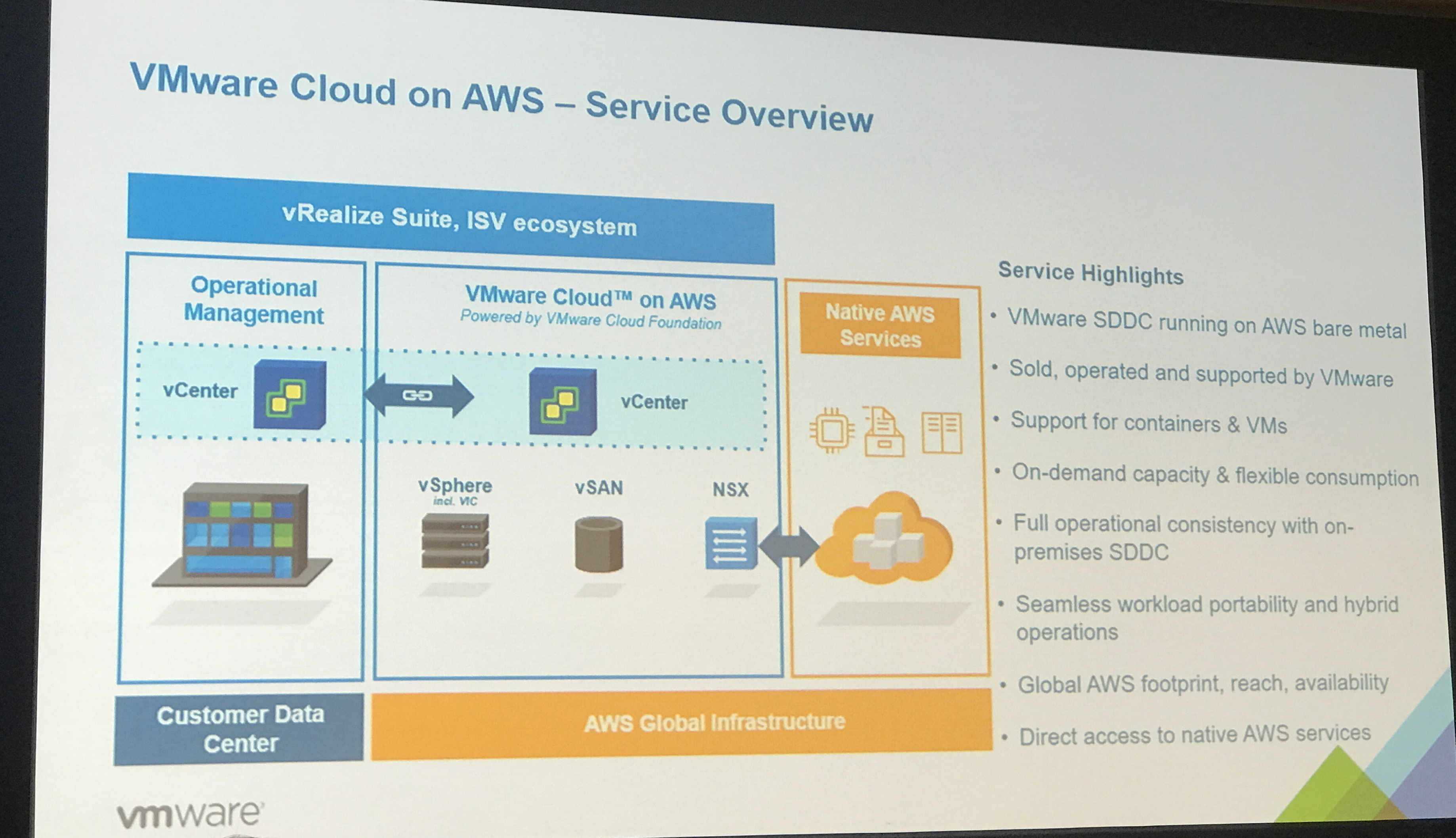 VMware Goes SaaS-Ops and Multi Cloud: Launch of VMware Cloud on AWS