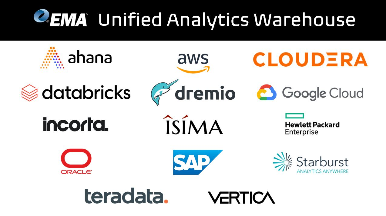 Entrants in the Unified Analytics Warehouse Race